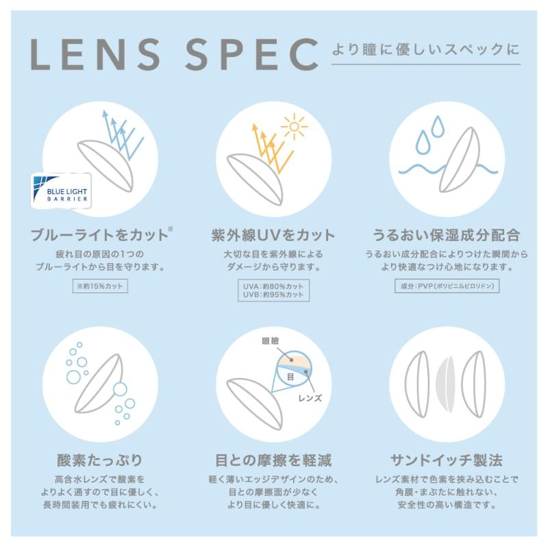 Candy Magic 1 Day lens spec